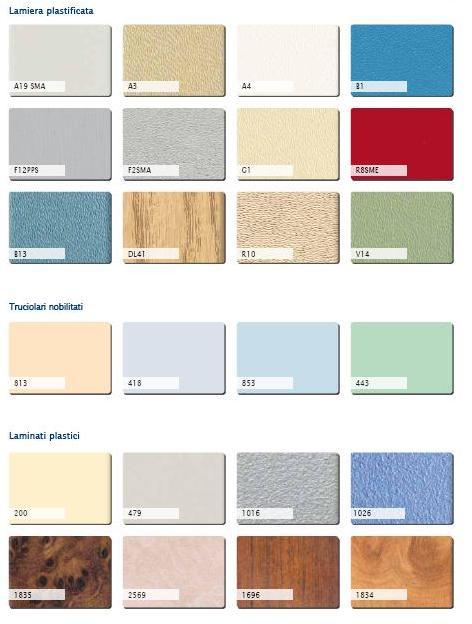 Colori parete colori pareti di casa come si scelgono with - Che colore dare alle pareti di casa ...